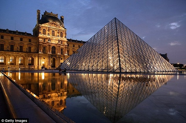 Best Art Museums in the World - 2