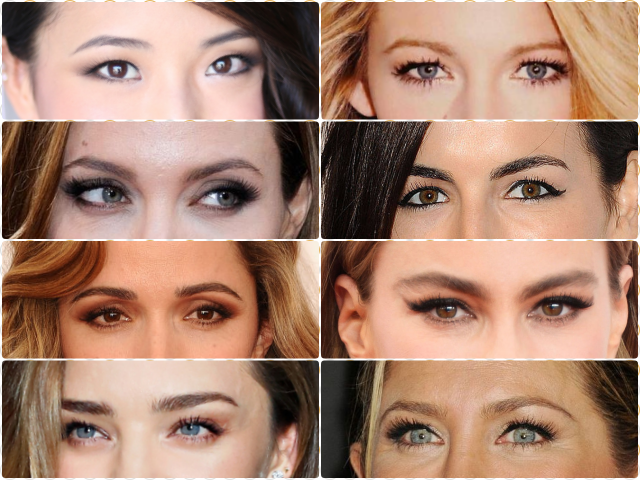 Different Types of Eye Shapes: Which One you have?